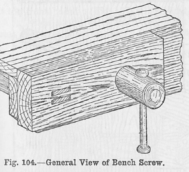 Wood Vise Plans