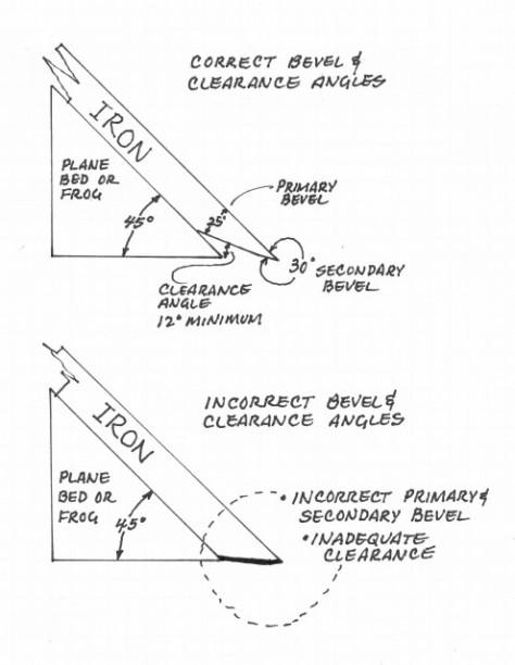 block plane blade