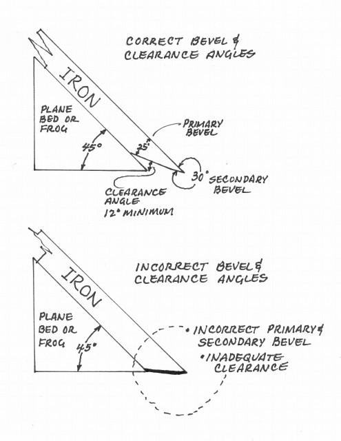 hand plane blades