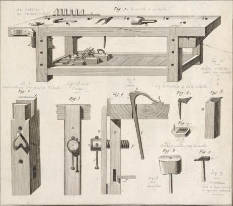 woodworking bench history