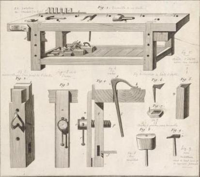 Woodworking Workbench Plans Pdf Quizzical48dhy