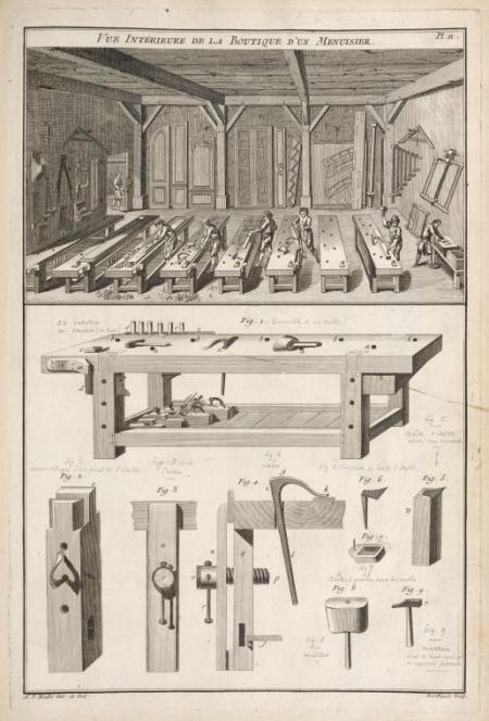 Roubo Workbench A Woodworker S Musings