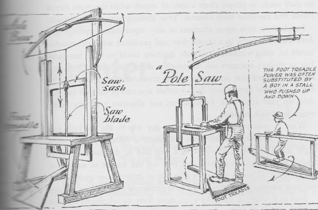 woodwork saws