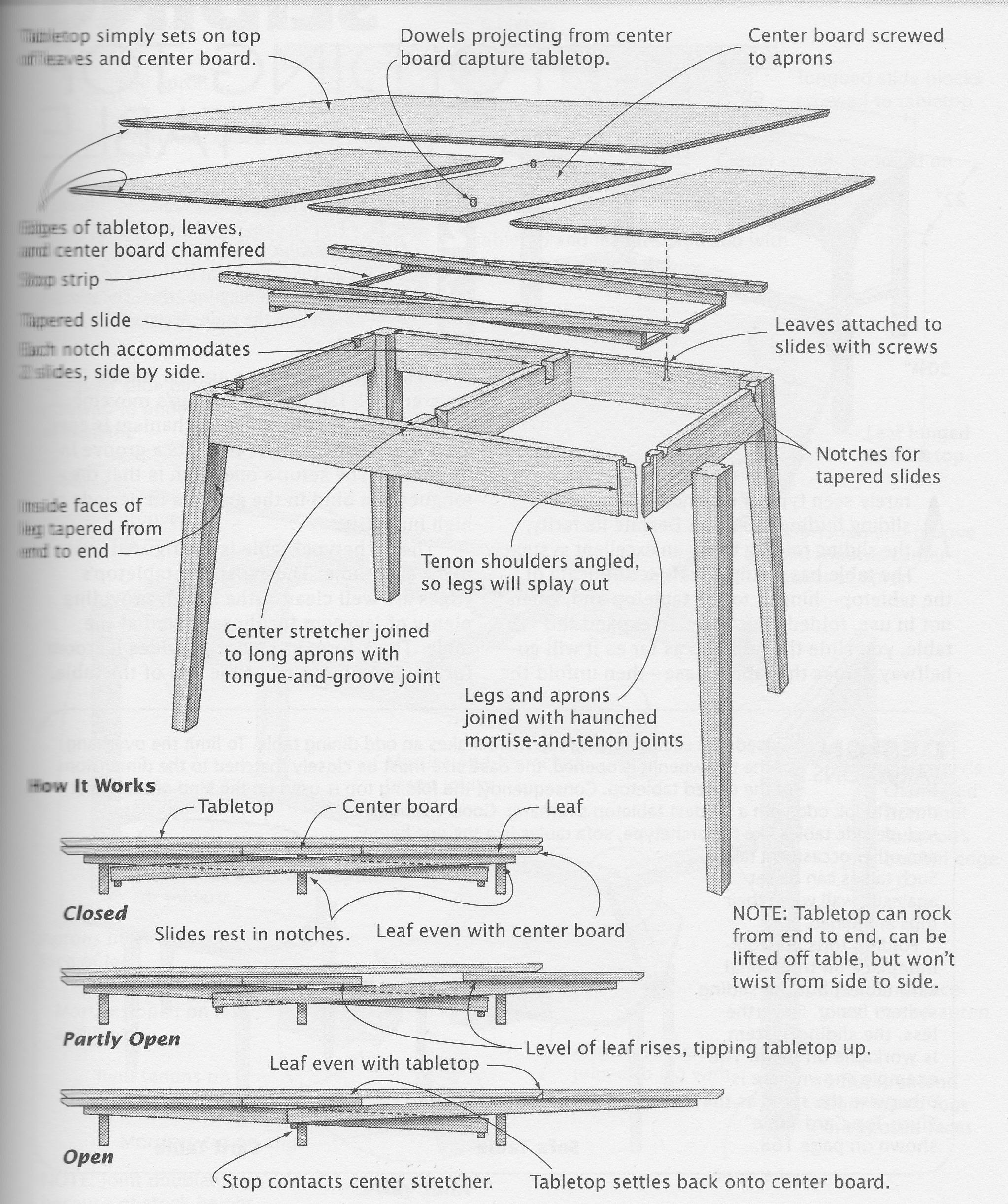 Woodworking Plans Draw Leaf Table